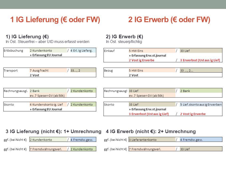 1 IG Lieferung (€ oder FW) 2 IG Erwerb (€ oder FW)