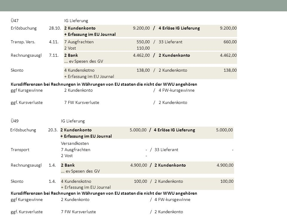 Ü47 IG Lieferung. Erlösbuchung. 28.10. 2 Kundenkonto. 9.200,00. / 4 Erlöse IG Lieferung. + Erfassung im EU Journal.