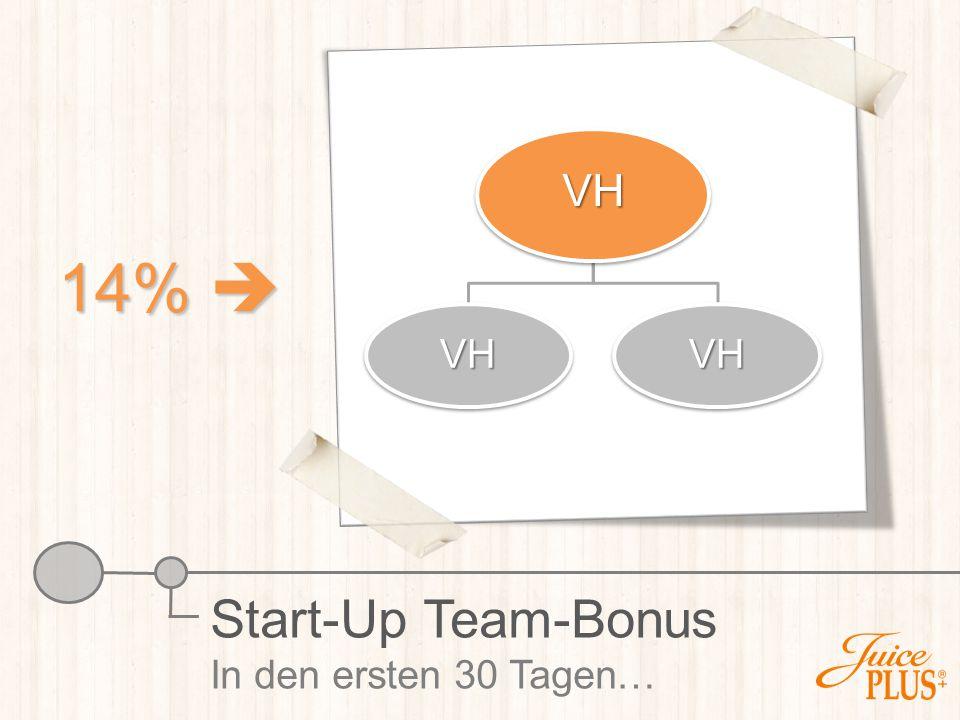 VH 14%  Start-Up Team-Bonus In den ersten 30 Tagen…