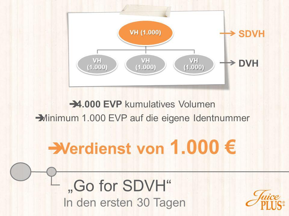 """""""Go for SDVH In den ersten 30 Tagen"""