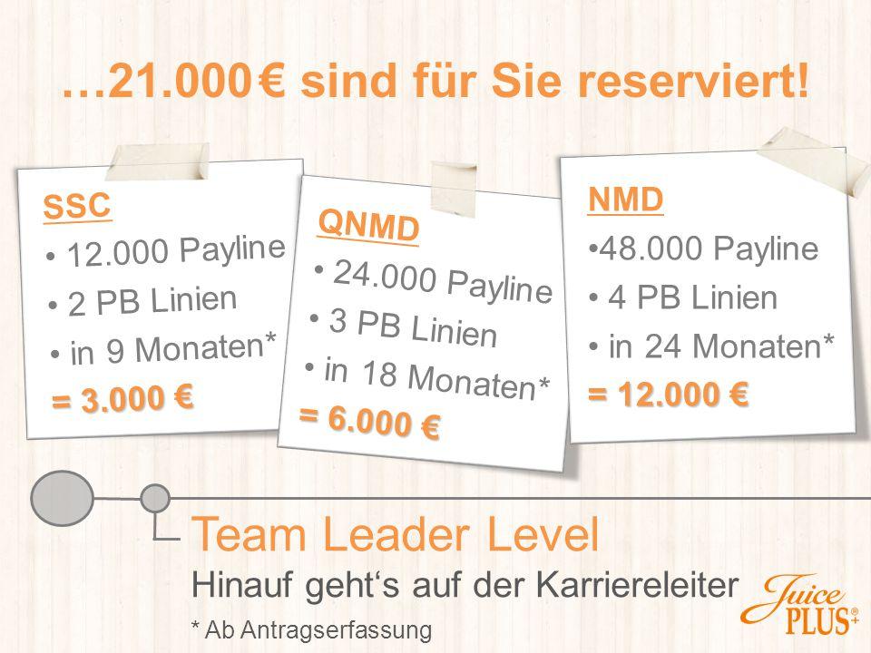 …21.000 € sind für Sie reserviert!