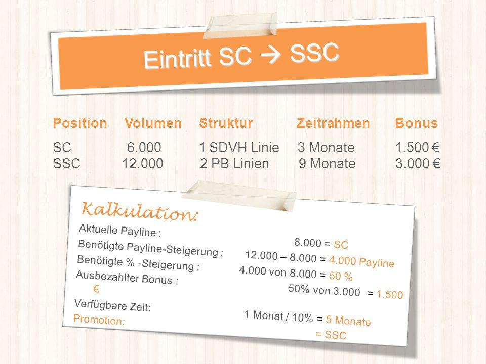 Eintritt SC  SSC Kalkulation: