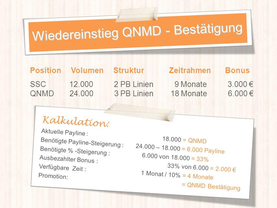 Wiedereinstieg QNMD - Bestätigung