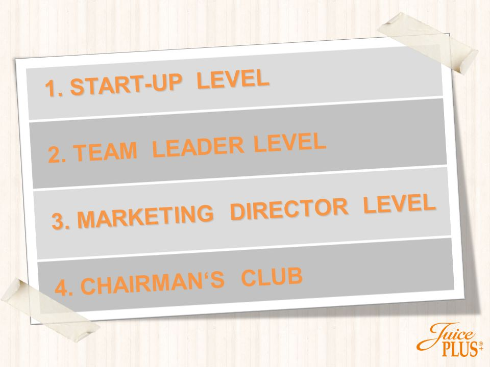 1. START-UP LEVEL 2. TEAM LEADER LEVEL 3. MARKETING DIRECTOR LEVEL 4. CHAIRMAN'S CLUB