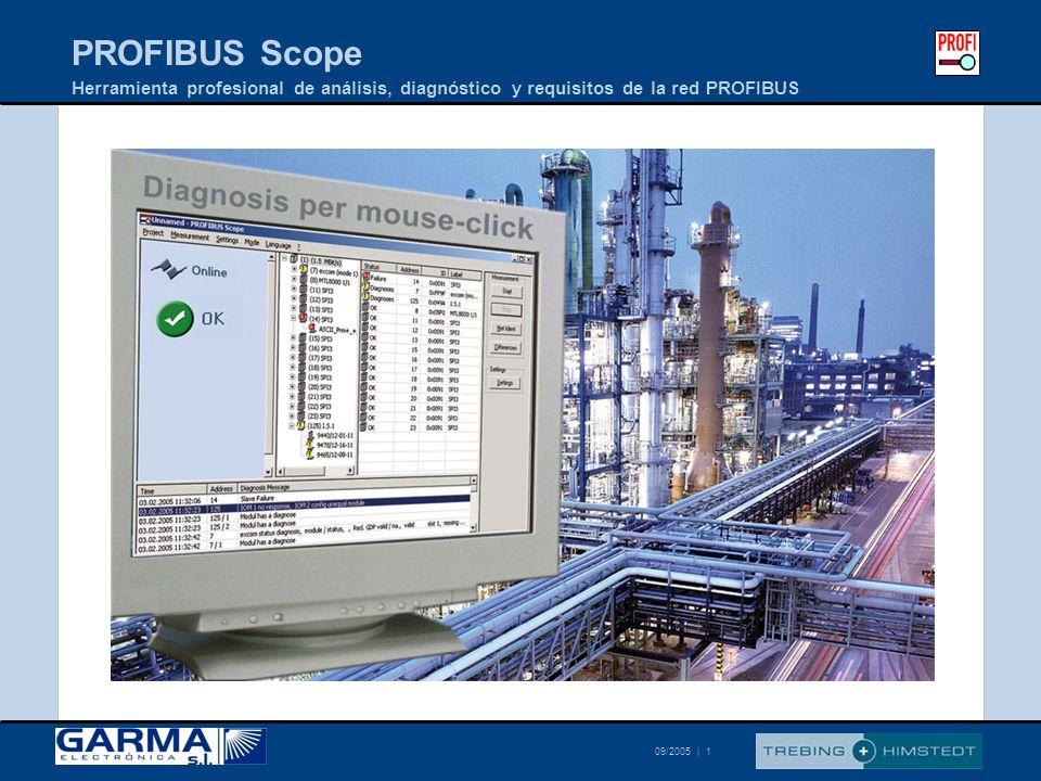 PROFIBUS Scope Herramienta profesional de análisis, diagnóstico y requisitos de la red PROFIBUS