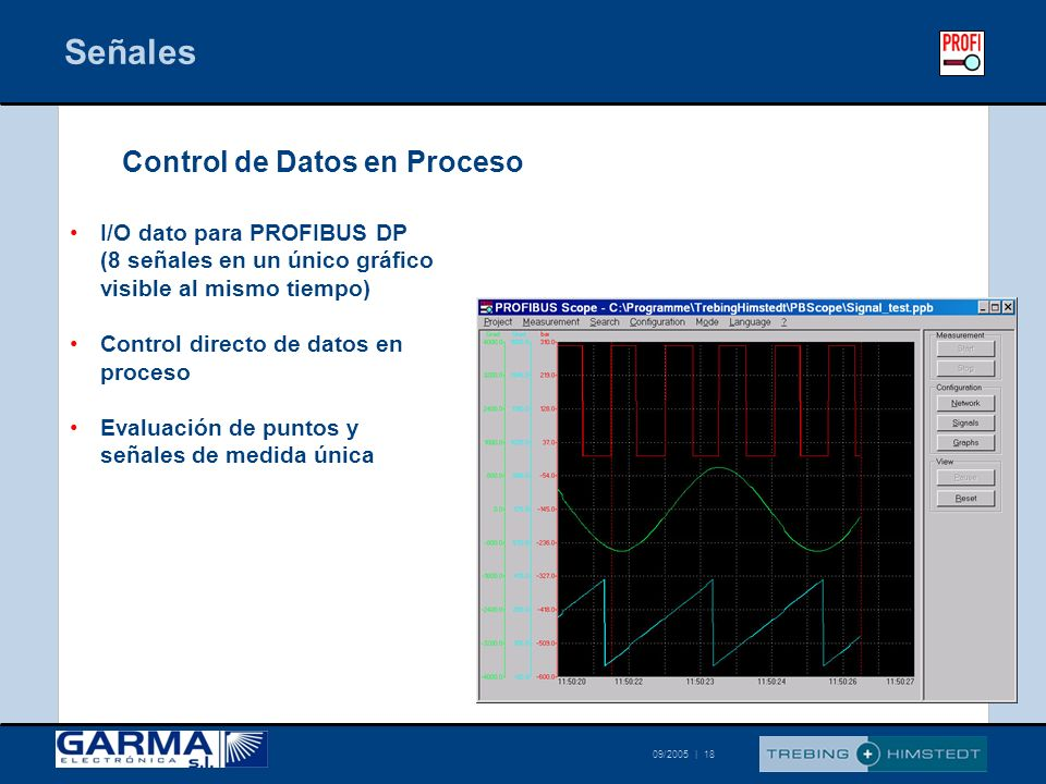 Señales Control de Datos en Proceso