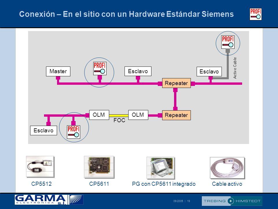 Conexión – En el sitio con un Hardware Estándar Siemens