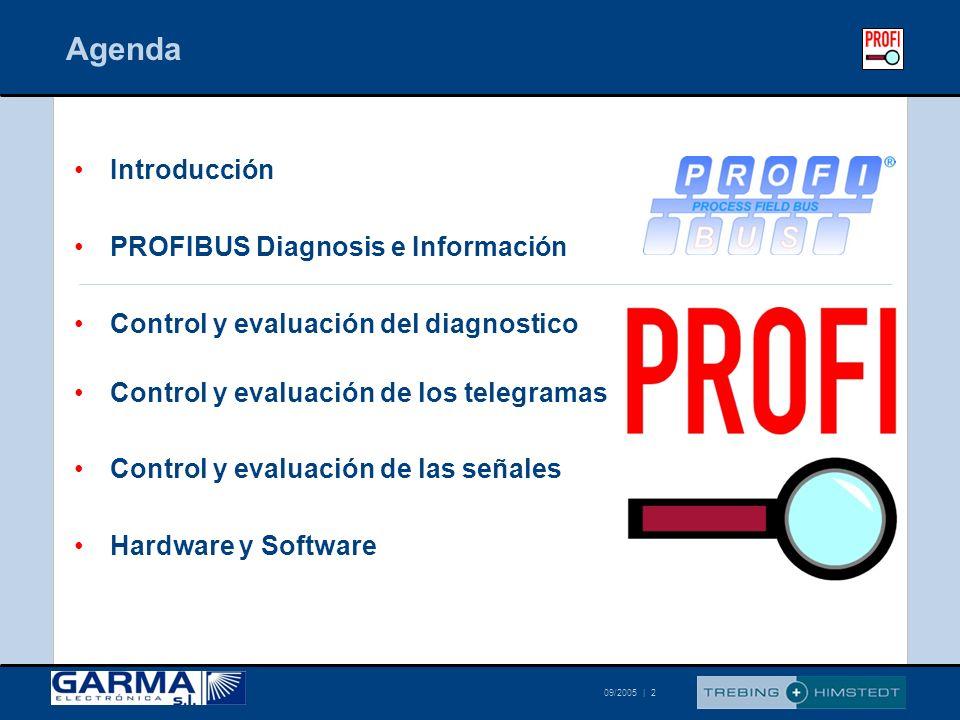 Agenda Introducción PROFIBUS Diagnosis e Información
