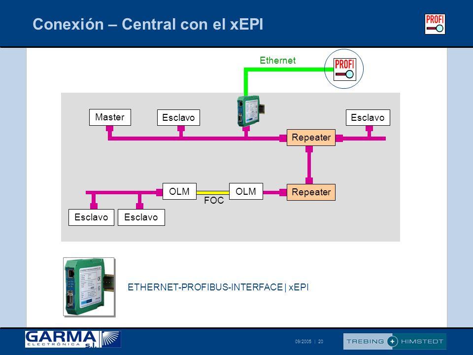 Conexión – Central con el xEPI