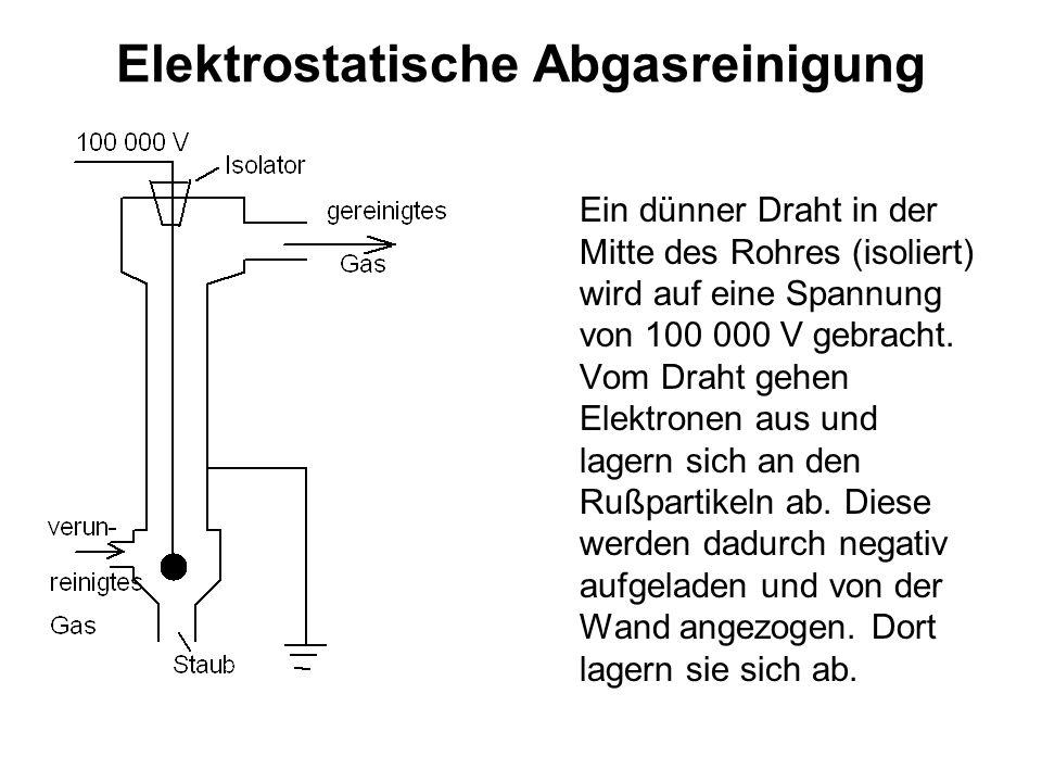 Elektrostatische Abgasreinigung