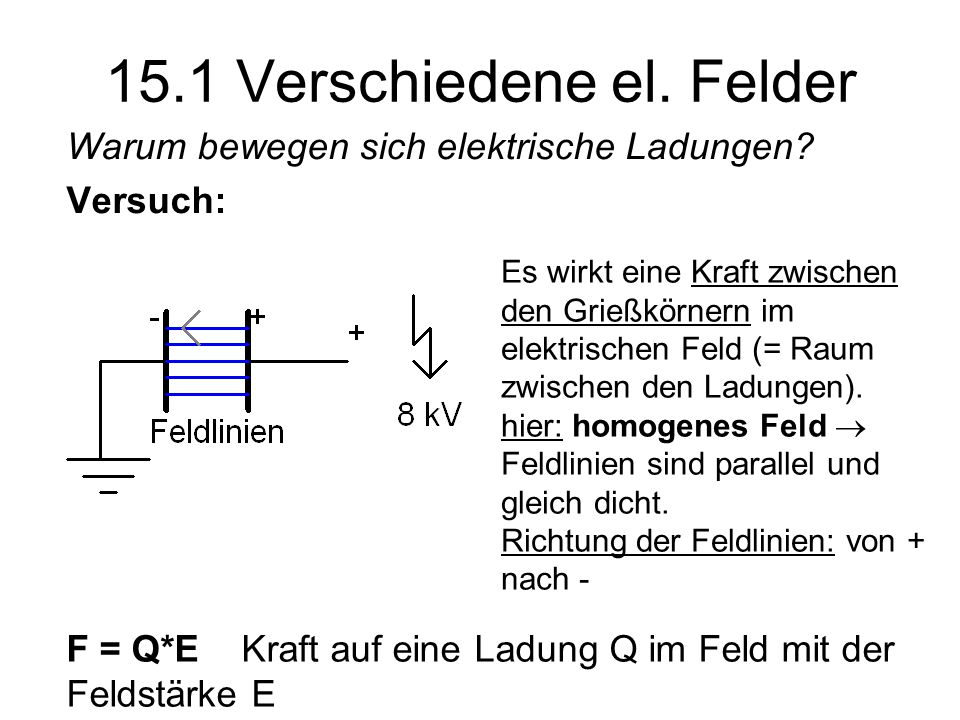 15.1 Verschiedene el. Felder