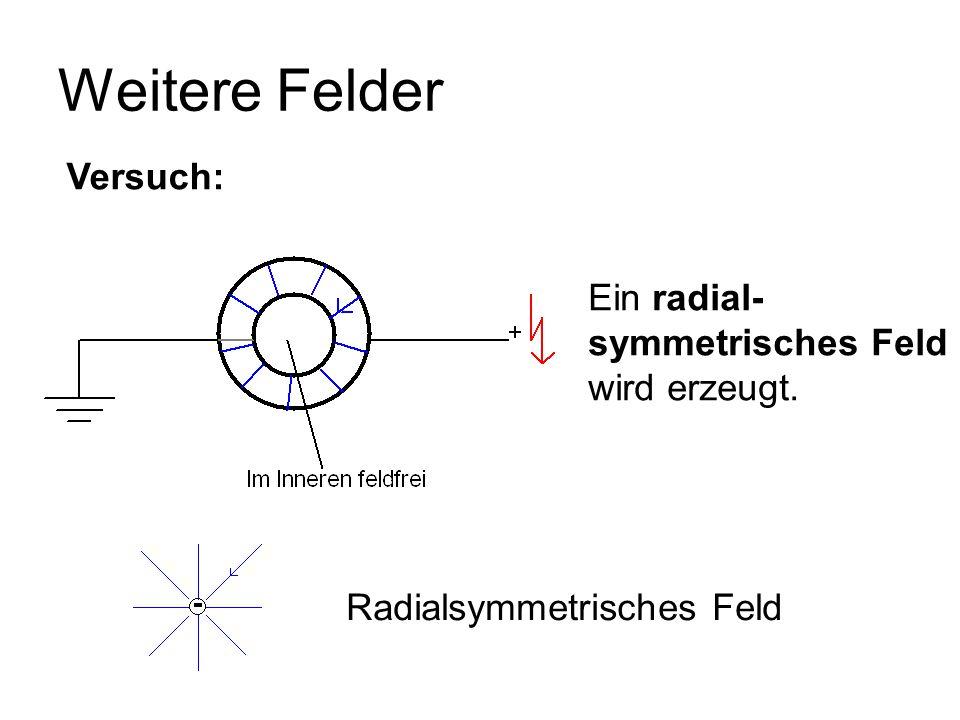 Weitere Felder Versuch: Ein radial-symmetrisches Feld wird erzeugt.