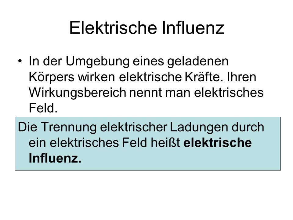 Elektrische Influenz In der Umgebung eines geladenen Körpers wirken elektrische Kräfte. Ihren Wirkungsbereich nennt man elektrisches Feld.