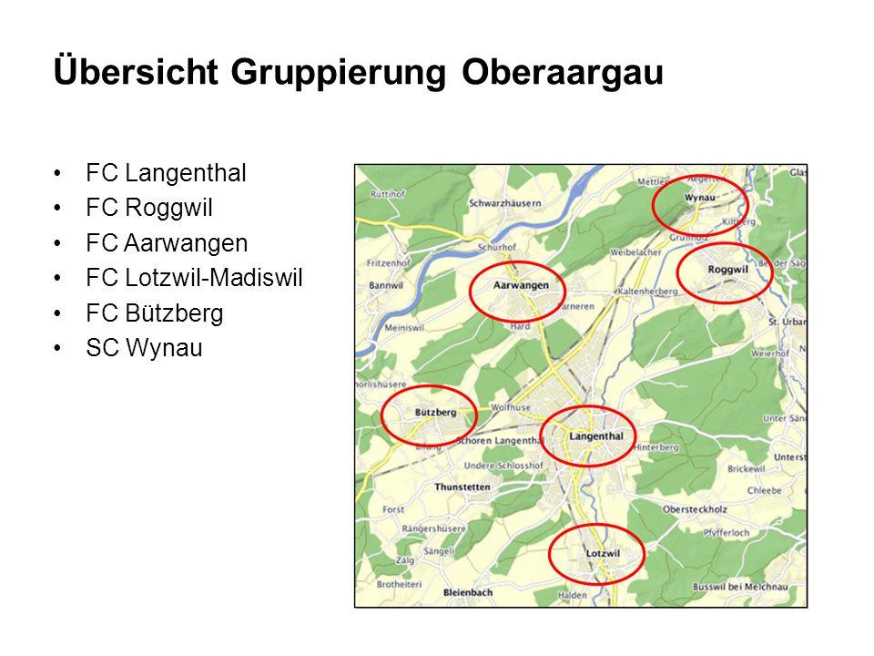 Übersicht Gruppierung Oberaargau