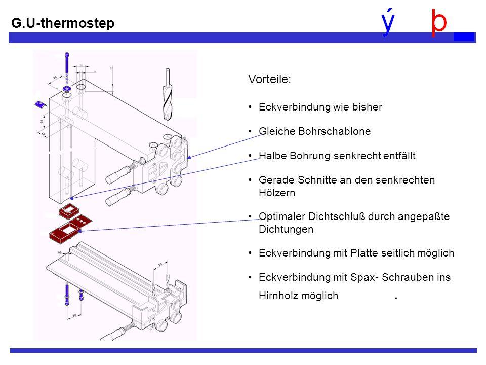 G.U-thermostep Vorteile: Eckverbindung wie bisher