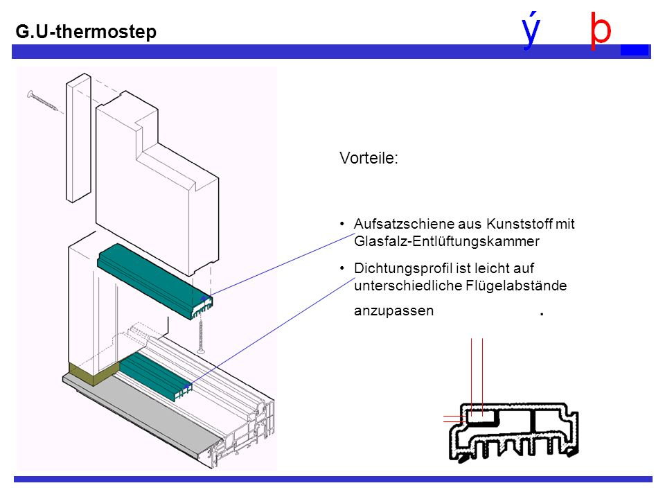 G.U-thermostep Vorteile: