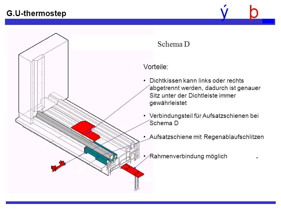 G.U-thermostep Schema D Vorteile: