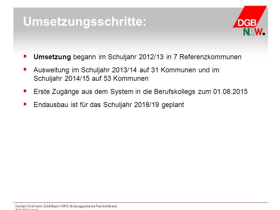Umsetzungsschritte: Umsetzung begann im Schuljahr 2012/13 in 7 Referenzkommunen.