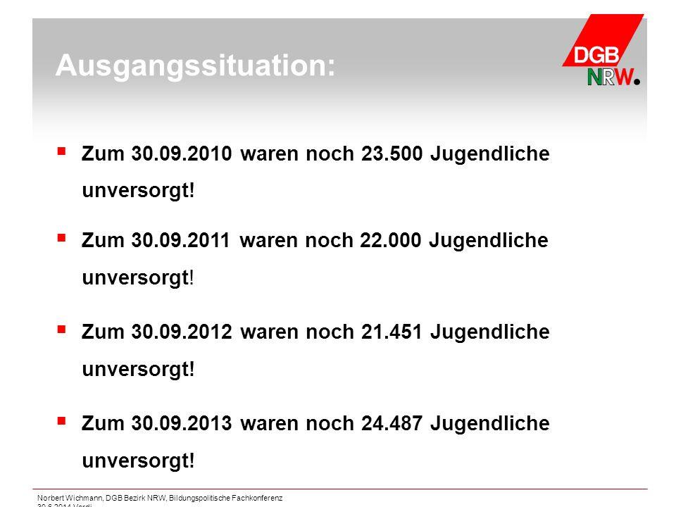 Ausgangssituation: Zum 30.09.2010 waren noch 23.500 Jugendliche unversorgt! Zum 30.09.2011 waren noch 22.000 Jugendliche unversorgt!