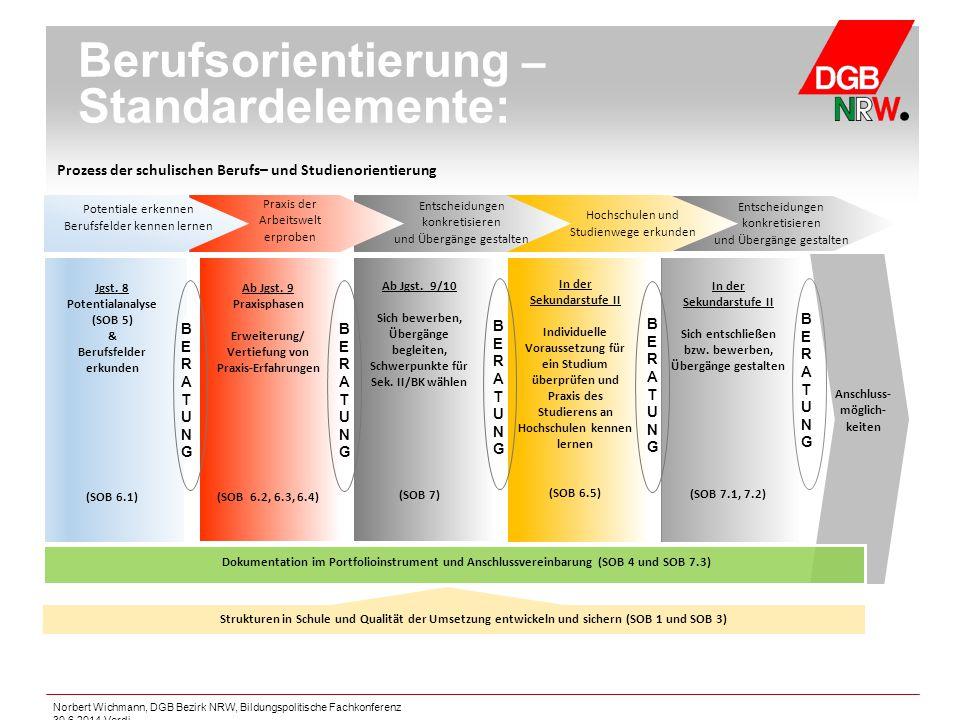 Berufsorientierung –Standardelemente: