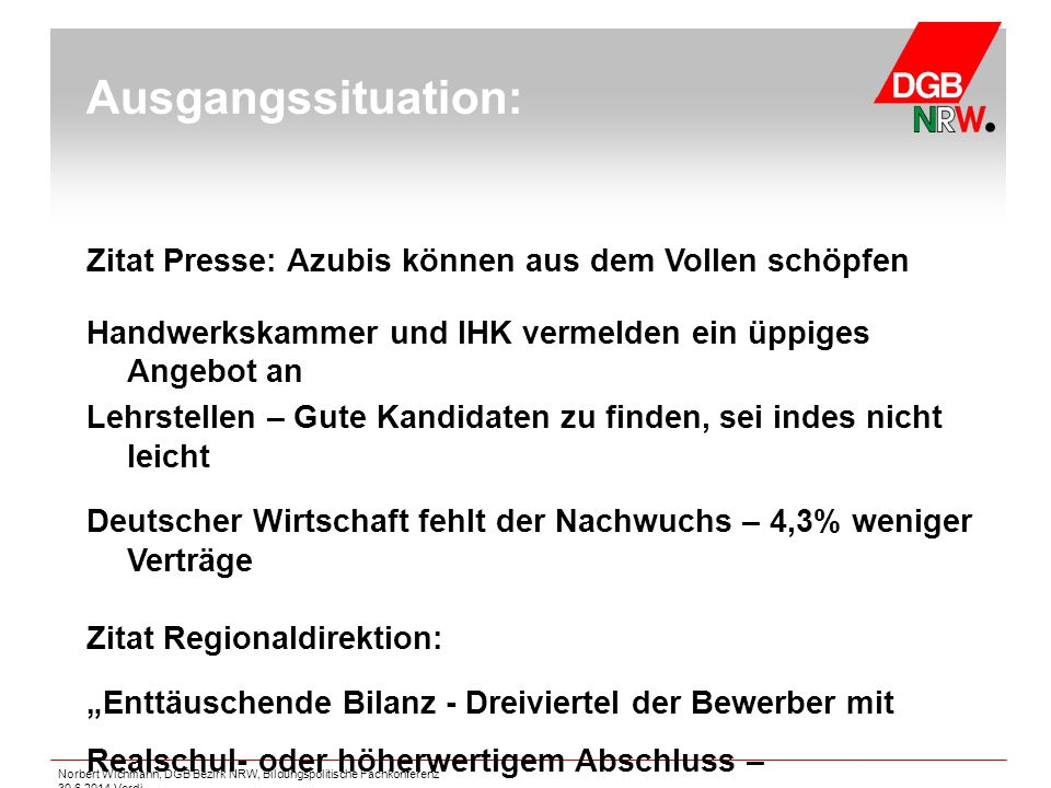 Ausgangssituation: