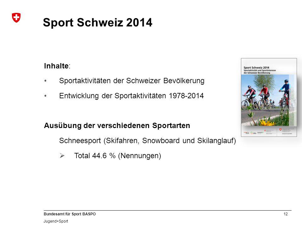 Sport Schweiz 2014 Inhalte: Sportaktivitäten der Schweizer Bevölkerung