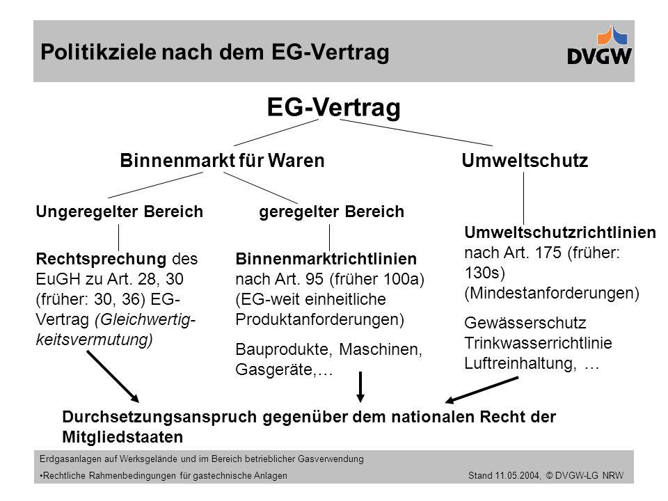 Politikziele nach dem EG-Vertrag