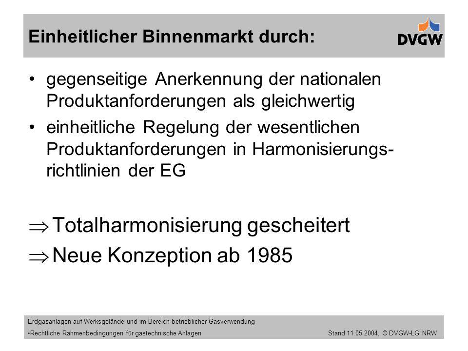 Einheitlicher Binnenmarkt durch: