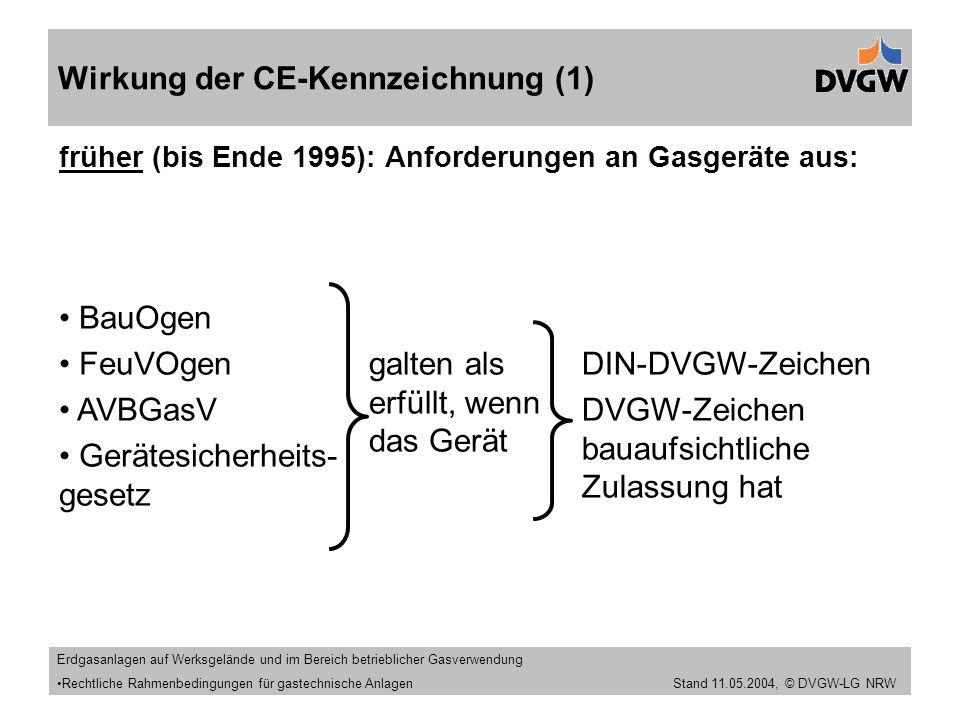 Wirkung der CE-Kennzeichnung (1)
