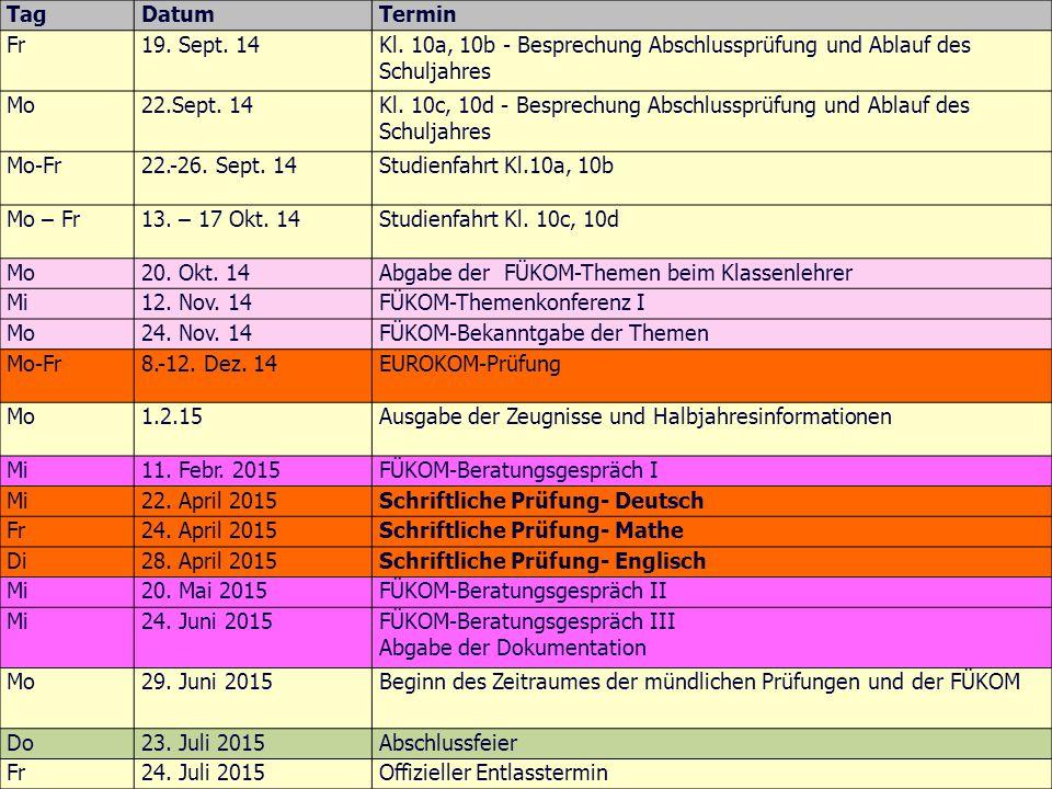 Tag Datum. Termin. Fr. 19. Sept. 14. Kl. 10a, 10b - Besprechung Abschlussprüfung und Ablauf des Schuljahres.
