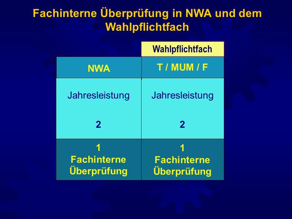 Fachinterne Überprüfung in NWA und dem Wahlpflichtfach