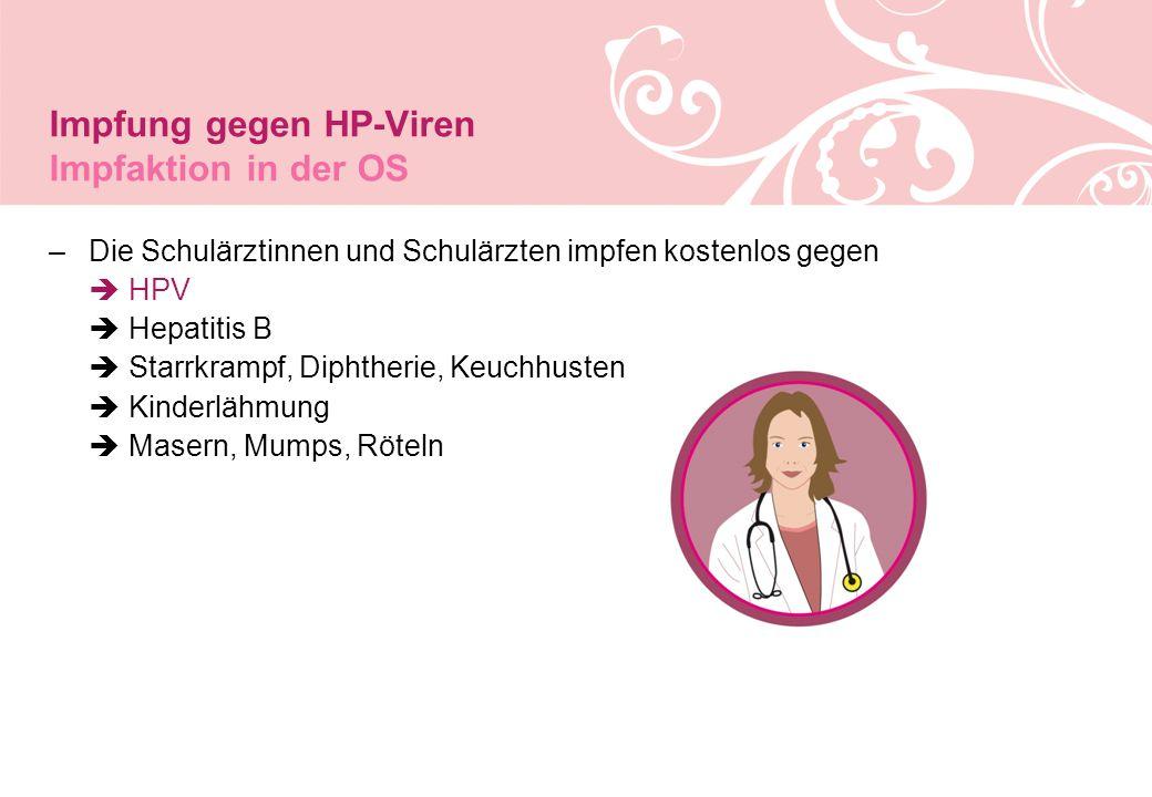 Impfung gegen HP-Viren Impfaktion in der OS