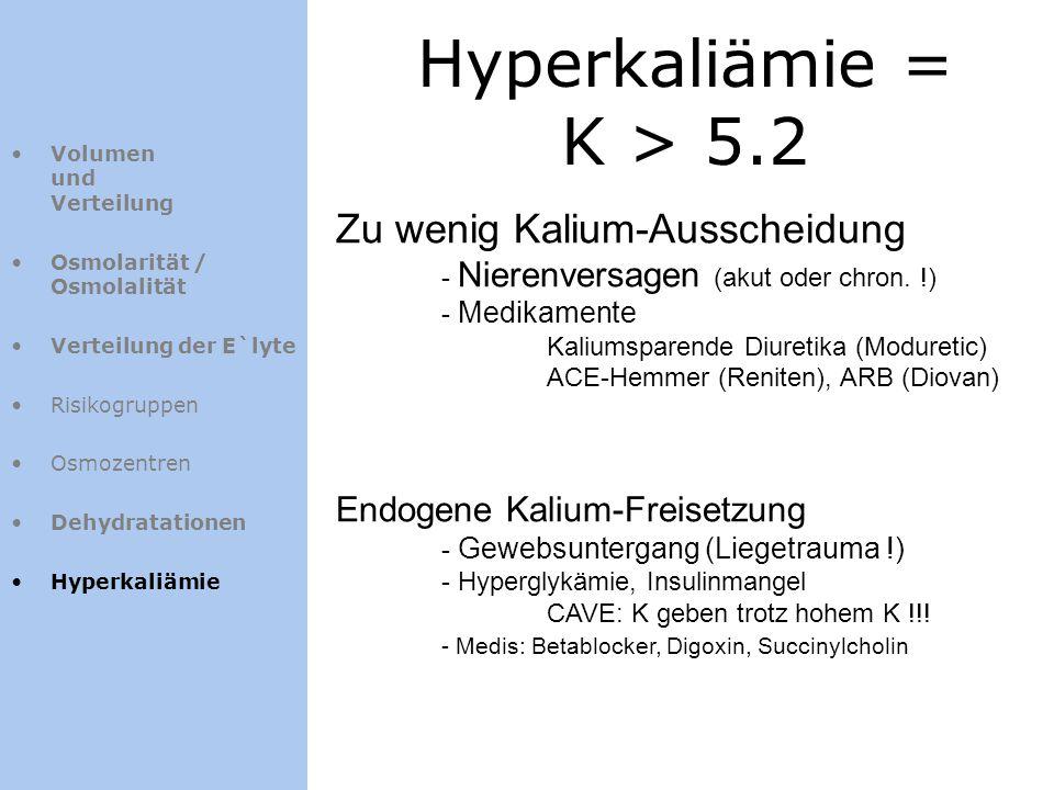 Hyperkaliämie = K > 5.2 Zu wenig Kalium-Ausscheidung