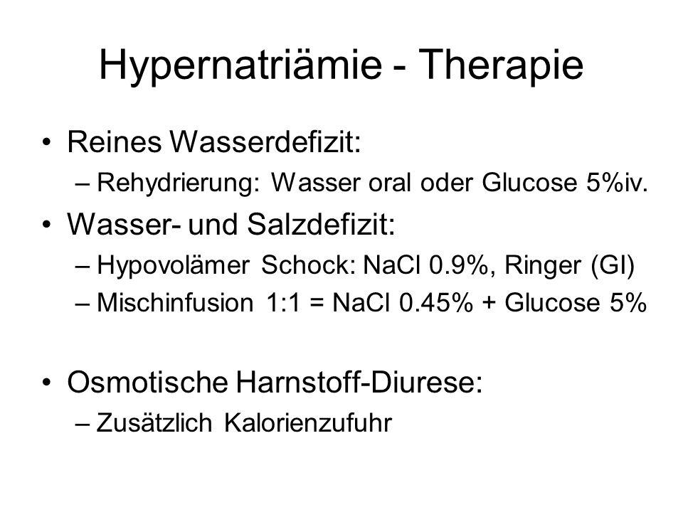 Hypernatriämie - Therapie
