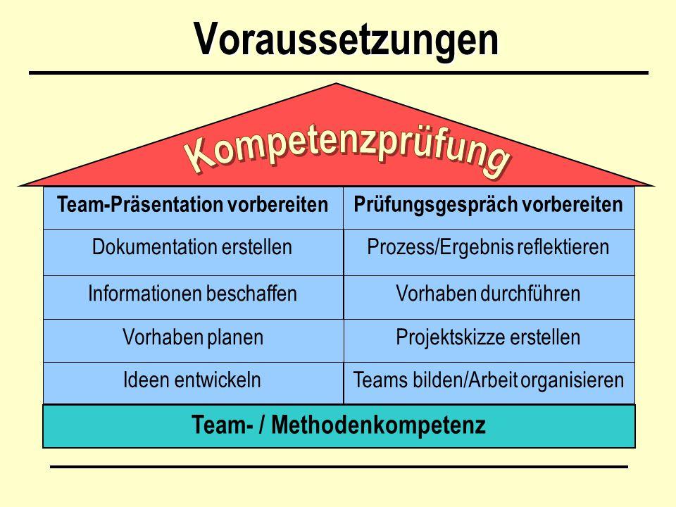 Voraussetzungen Kompetenzprüfung