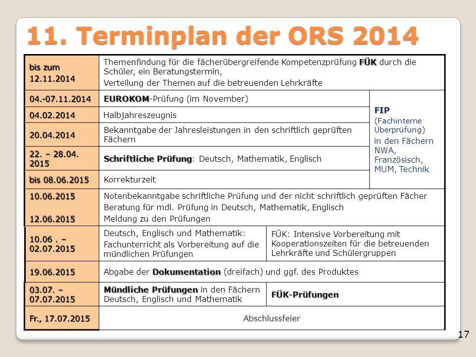 11. Terminplan der ORS 2014 bis zum 12.11.2014