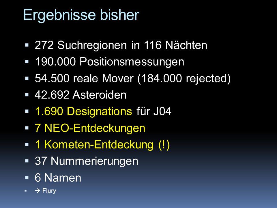 Ergebnisse bisher 272 Suchregionen in 116 Nächten
