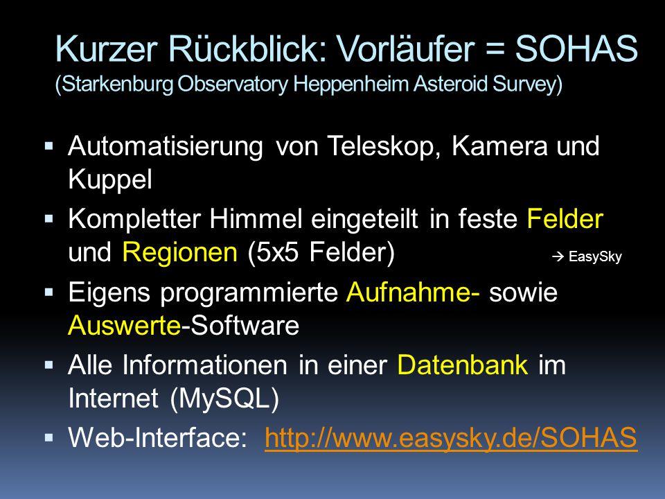 Kurzer Rückblick: Vorläufer = SOHAS (Starkenburg Observatory Heppenheim Asteroid Survey)