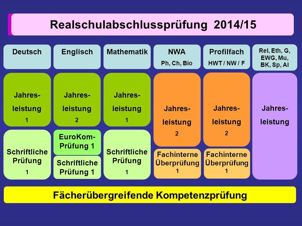 Realschulabschlussprüfung 2014/15