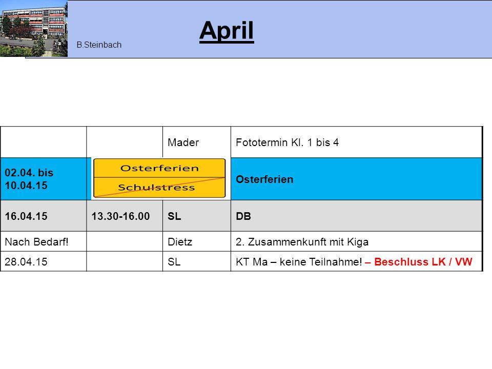April Mader Fototermin Kl. 1 bis 4 02.04. bis 10.04.15 Osterferien