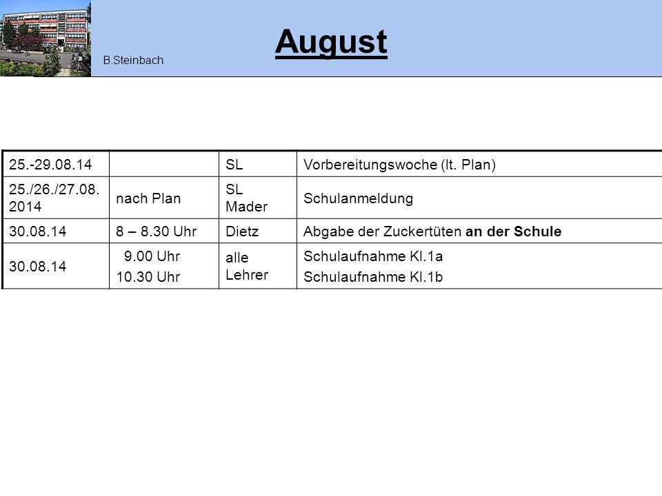 August 25.-29.08.14 SL Vorbereitungswoche (lt. Plan)