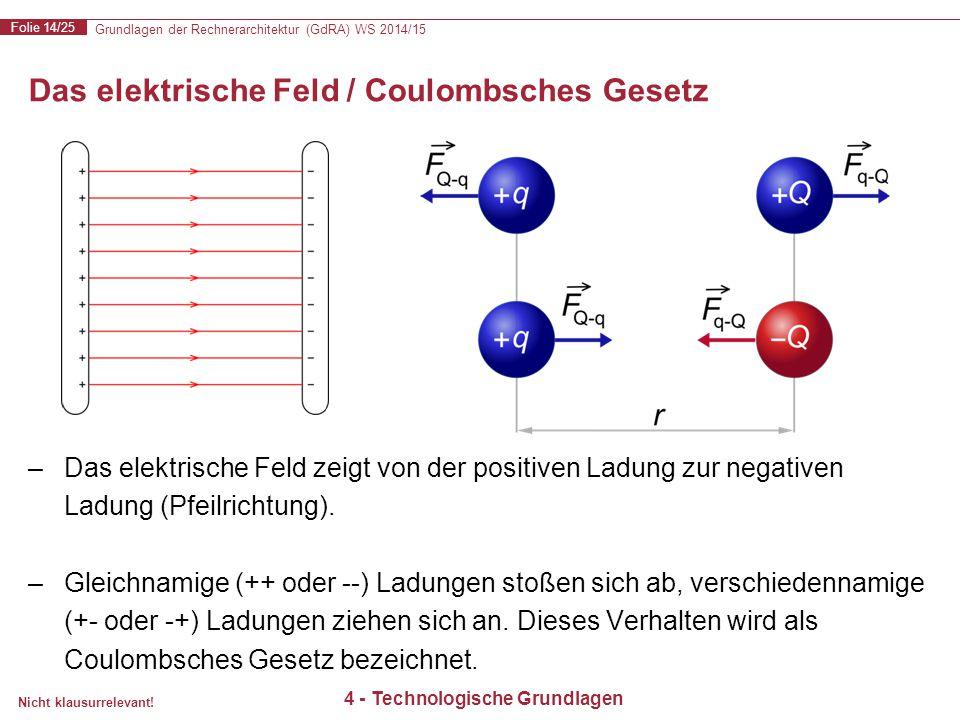 Das elektrische Feld / Coulombsches Gesetz