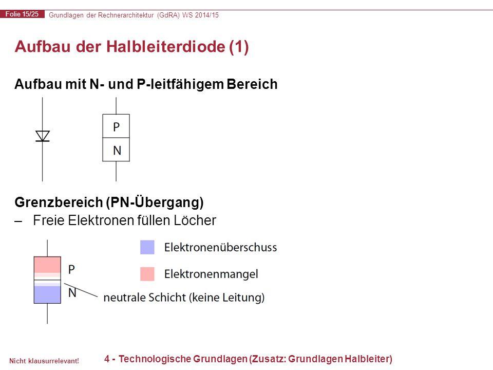 Aufbau der Halbleiterdiode (1)