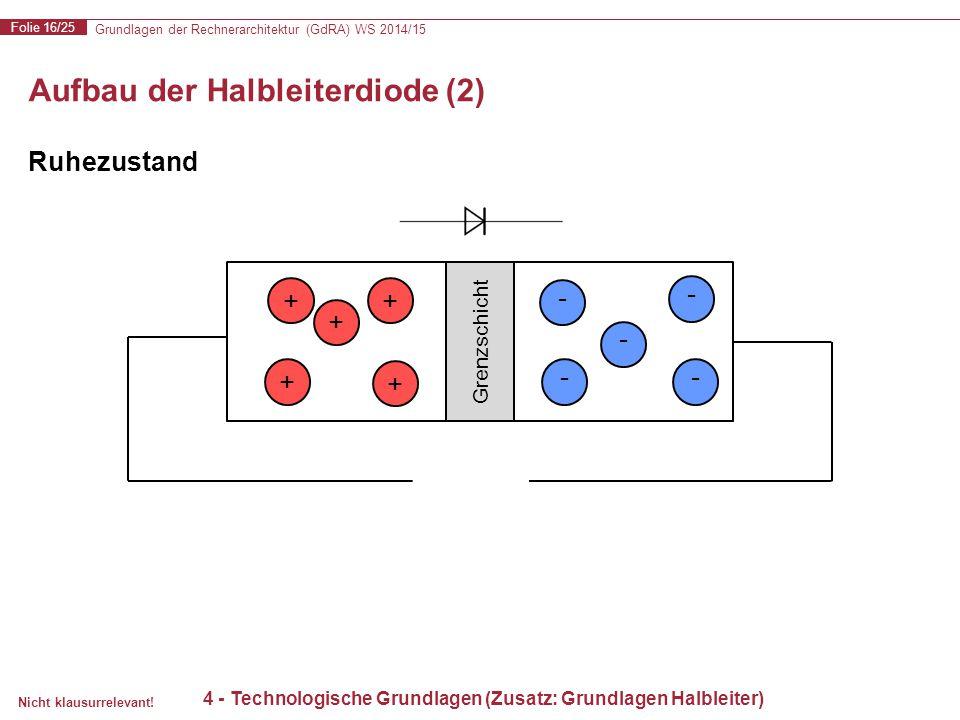 Aufbau der Halbleiterdiode (2)