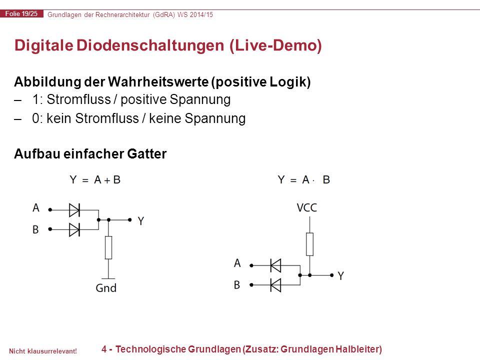 Digitale Diodenschaltungen (Live-Demo)