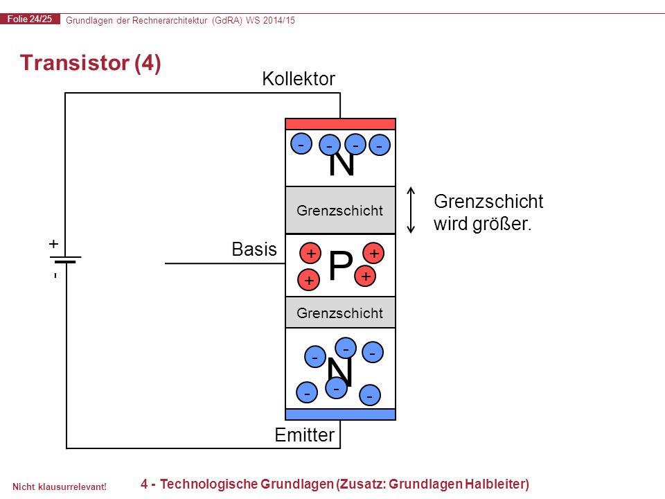 4 - Technologische Grundlagen (Zusatz: Grundlagen Halbleiter)