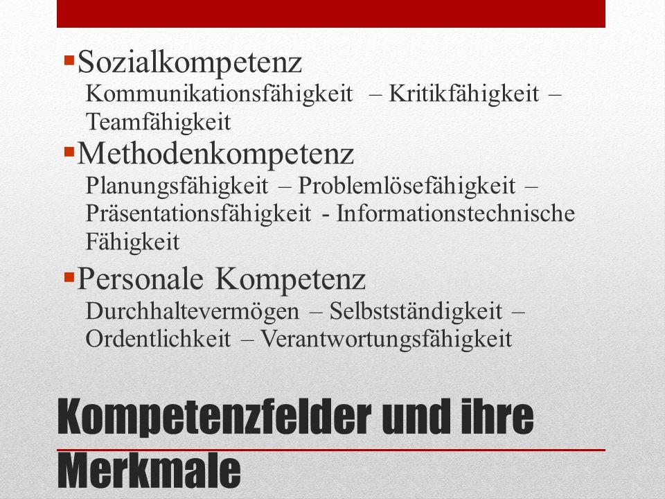 Kompetenzfelder und ihre Merkmale