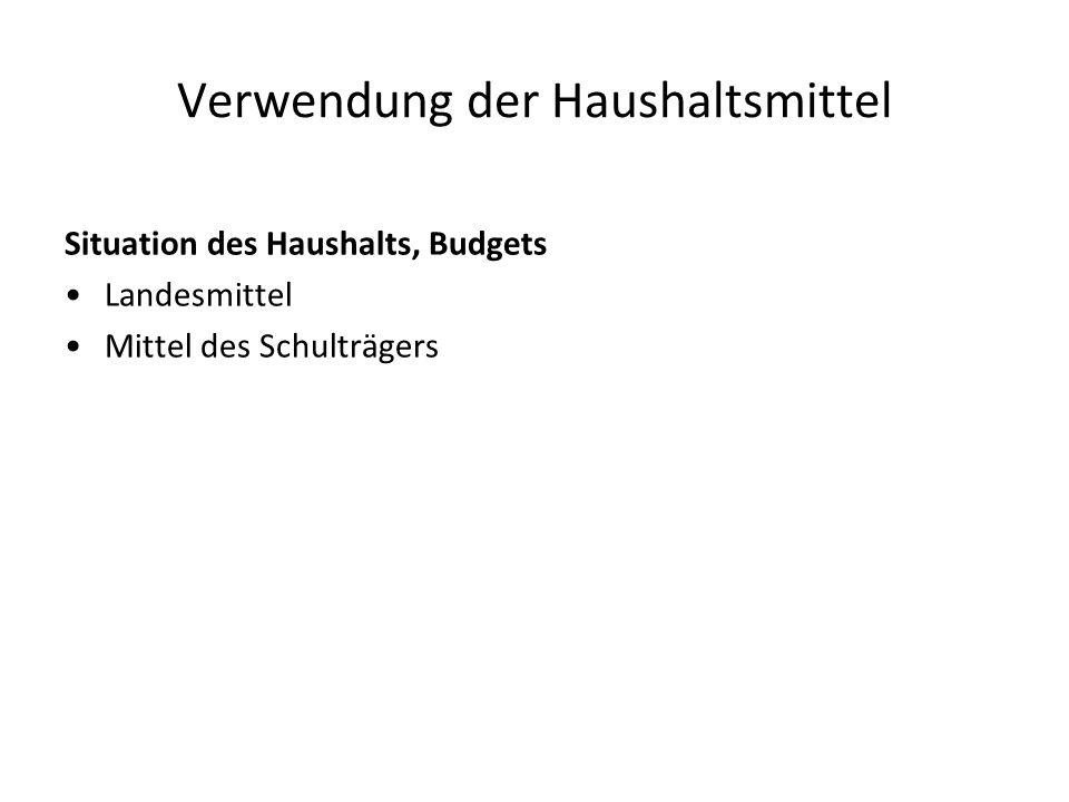 Verwendung der Haushaltsmittel