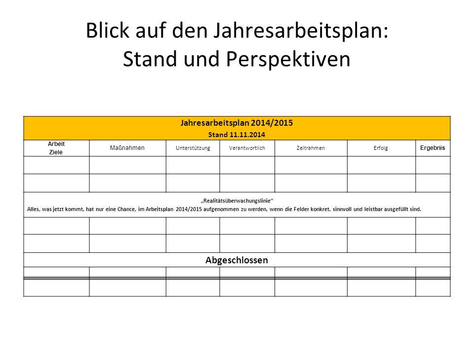 Blick auf den Jahresarbeitsplan: Stand und Perspektiven