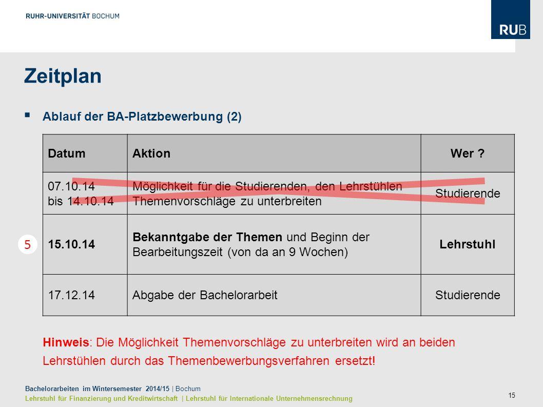 Zeitplan 5 Ablauf der BA-Platzbewerbung (2) Datum Aktion Wer